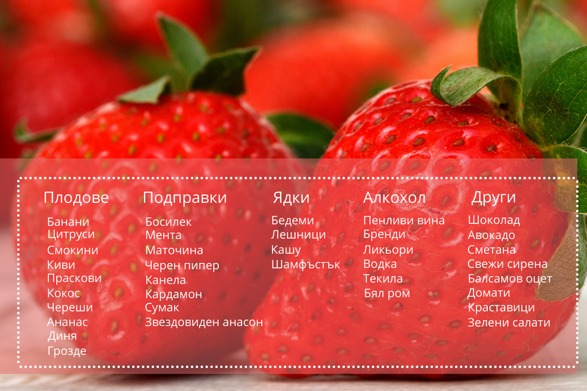 с какво да съчетаем ягодите